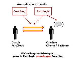 ¿Conoces las diferencias entre un Coach y un Psicólogo?